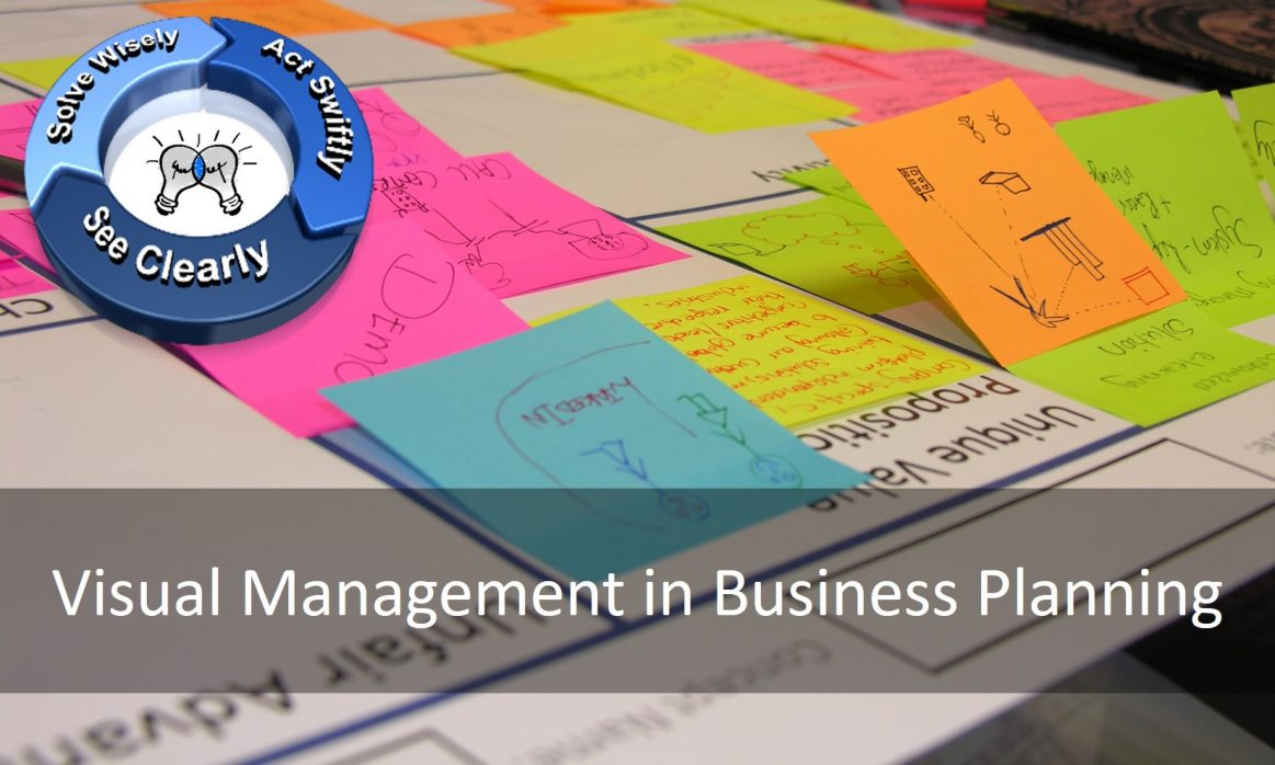 Visual Management in Business Planning High Quality Image