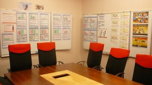 Using visual management to track the performance of your organisation